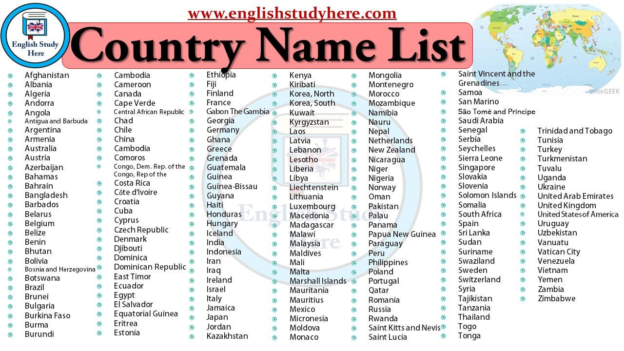 country names list matura