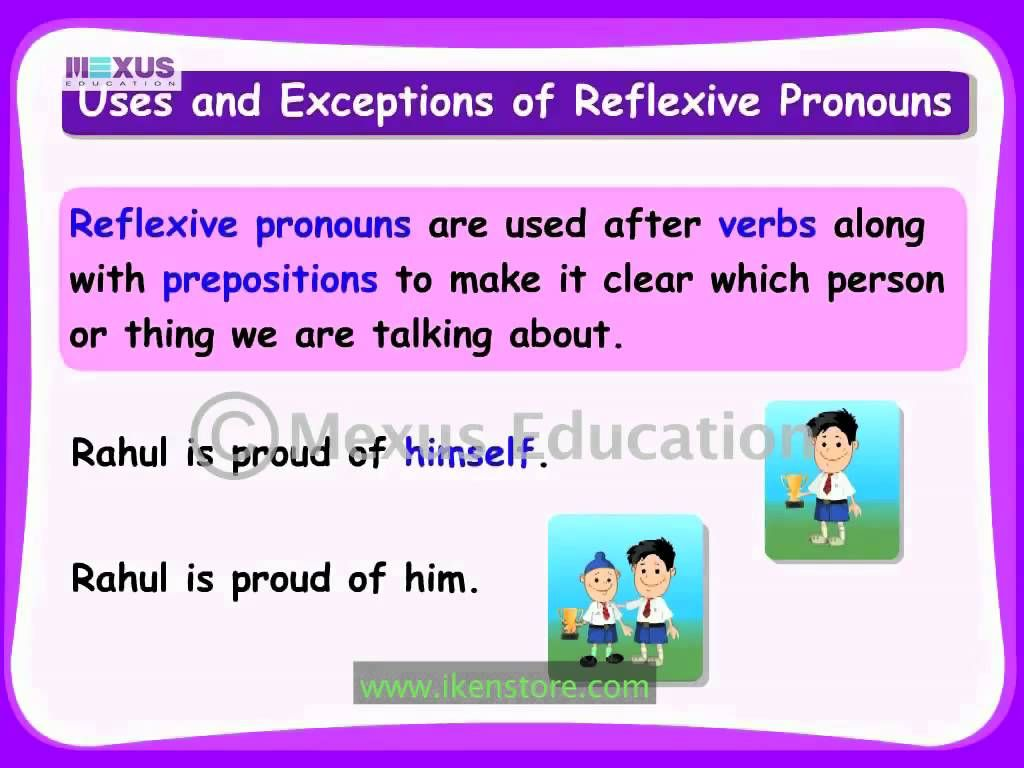 Intensive Pronouns Are The Same Words As The Reflexives
