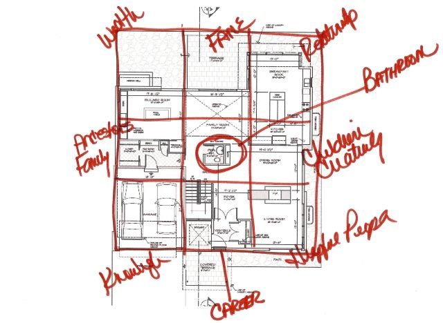 Feng Shui Floor Plan Home House Design Plans