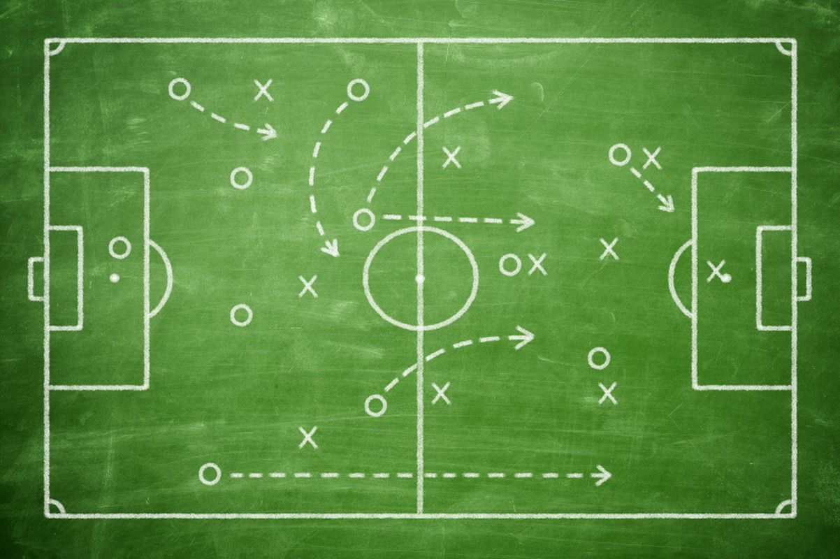 Game Plan Google Search Football Tactics Soccer Football Today