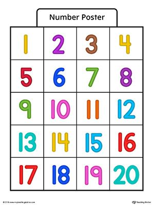 picture about Printable Numbers 1-20 titled Variety Poster 1-20 within Shade Dawnie b Creating quantities
