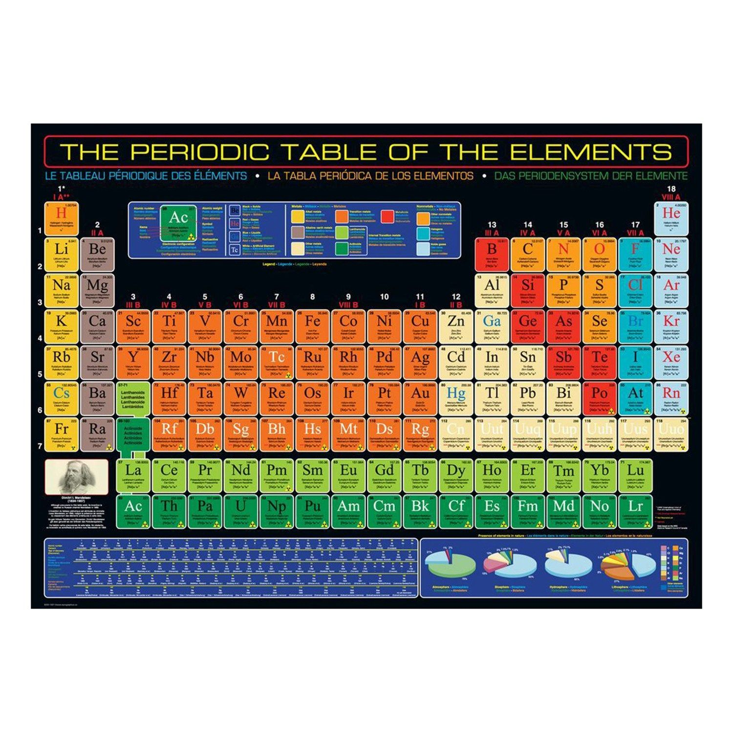 Periodic Table of the Elements Eurographics Puzzle 1000 Pc