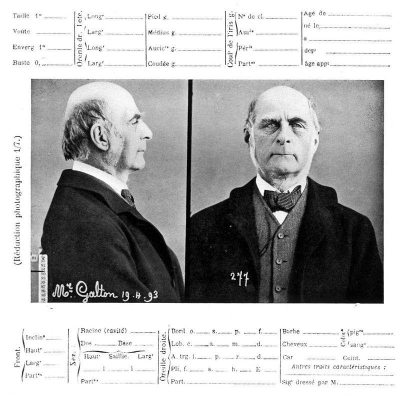 Galton at Bertillon's (1893) - Alphonse Bertillon — Wikipédia