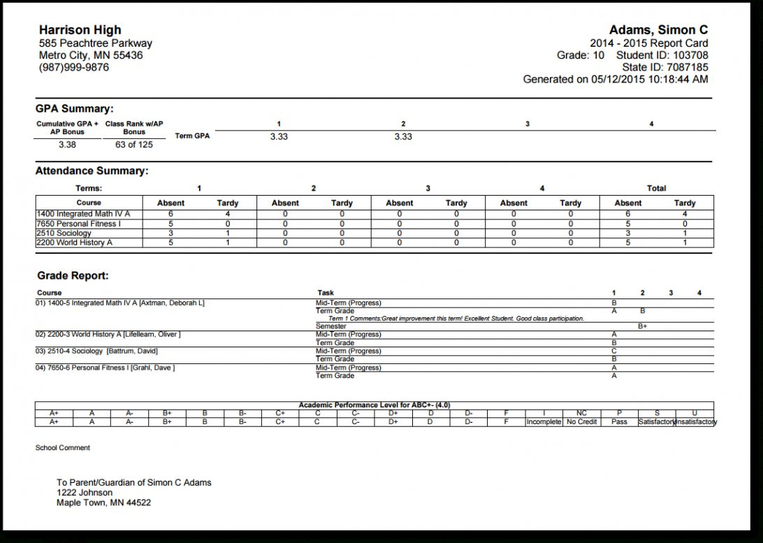 the glamorous report card template cbse format for