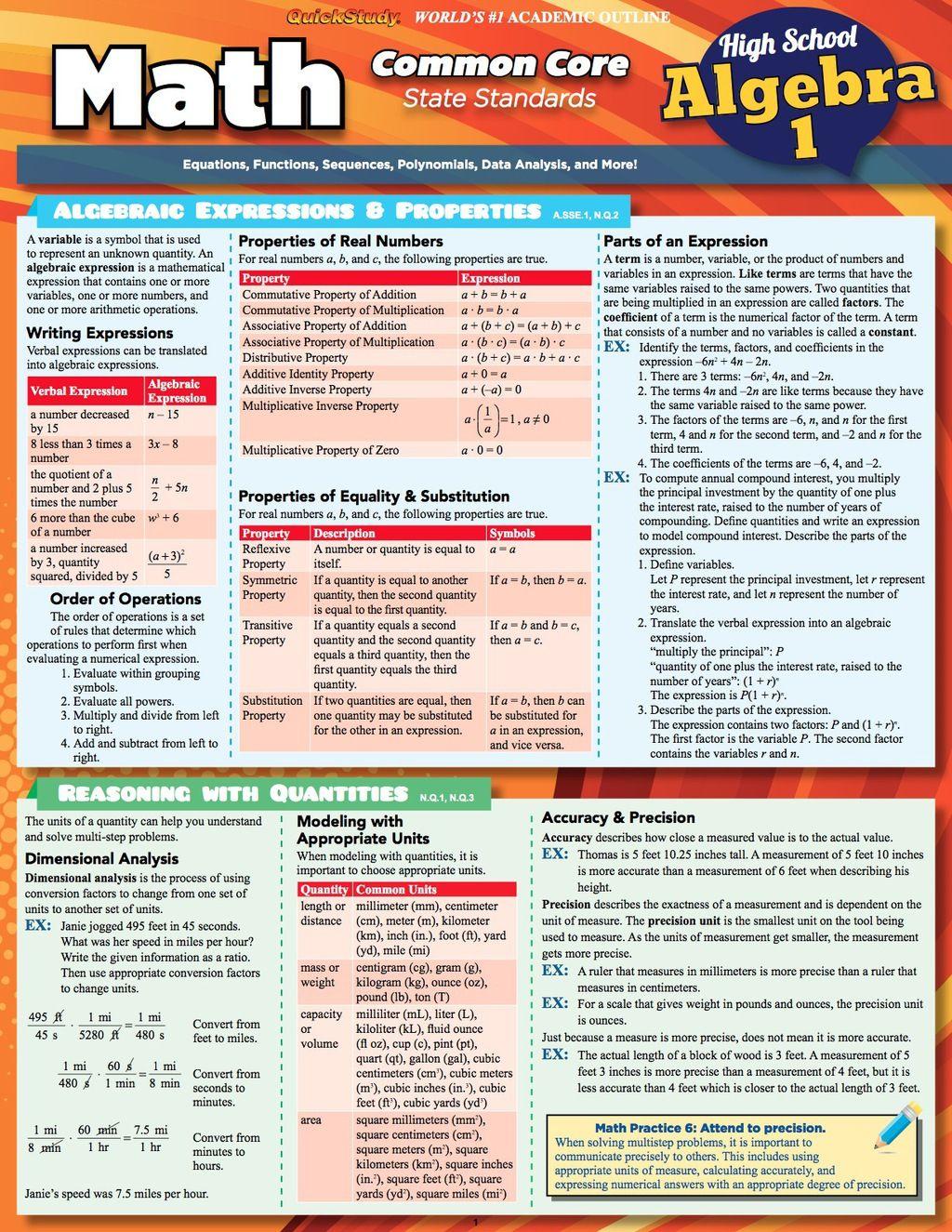 Quickstudy Math Common Core Algebra 1 Ebook Rental Common Core Algebra 9th Grade Math Math Methods