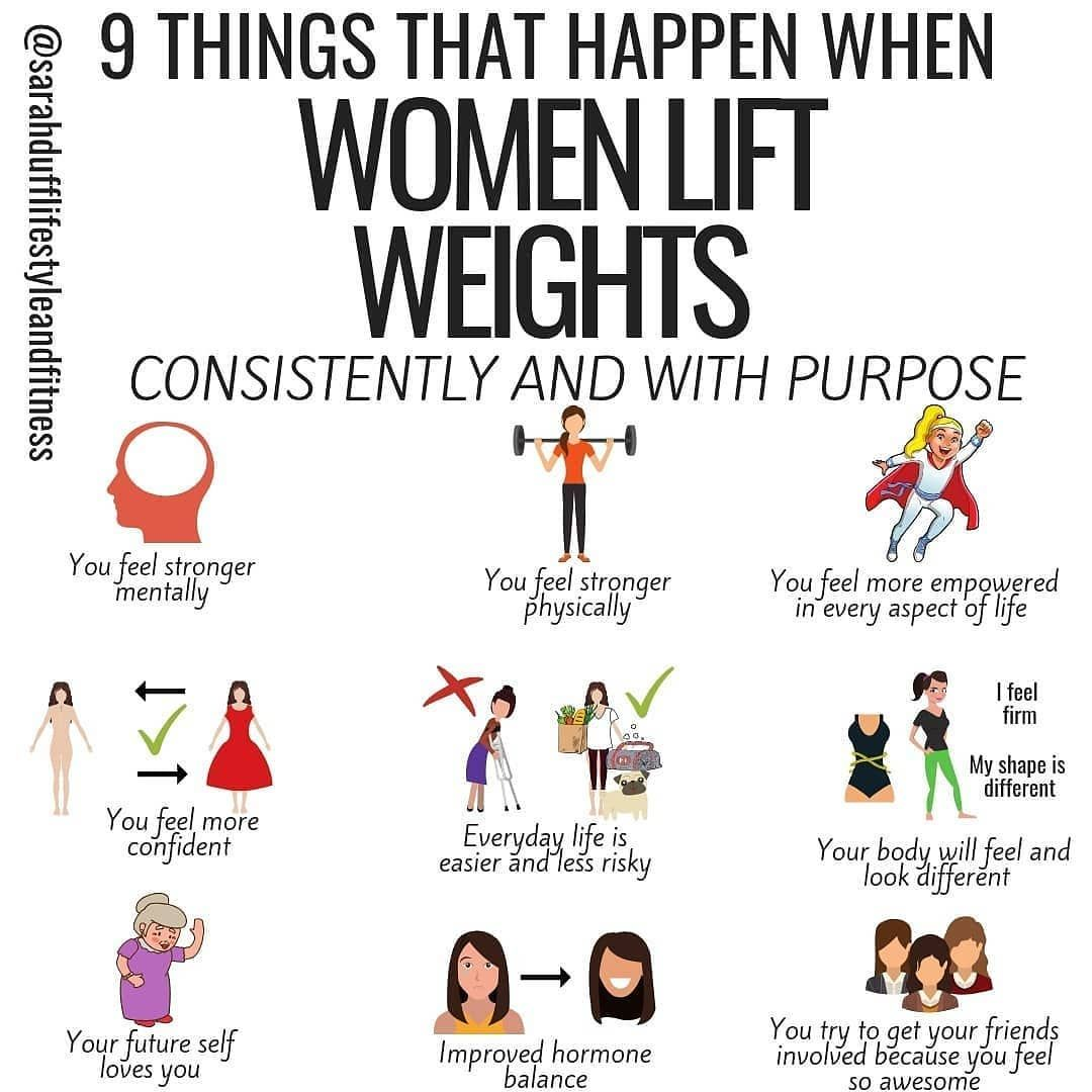 The Workout And Diet Programme For Women To Gain L