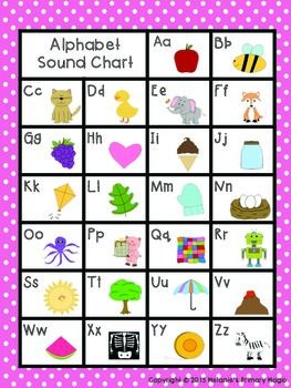 **FREEBIE!!!*** Adorable alphabet sound chart comes in 5 different colors! Perfect for homework station/ homework folders. Maybe print one out for each kid and laminate it so they have their own little chart to follow along on when reciting the alphabet during morning meeting?