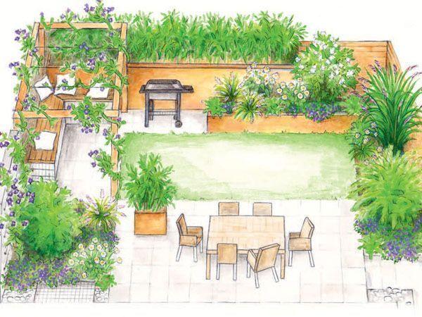 Garten-Idyll auf kleinstem Raum, #auf #GartenIdyll #kleinstem #Raum