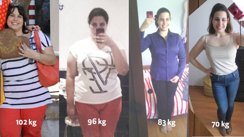 Ana Sofia's fast diet results | Weight loss | Pinterest