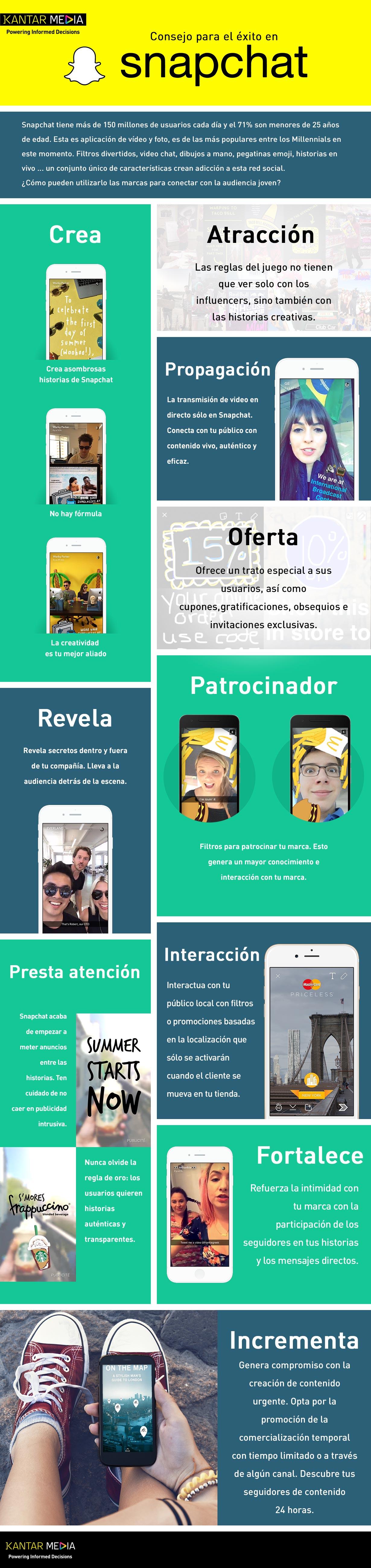 #Snapchat #Infografía #2016 #SocialMedia #DigitalMarketing