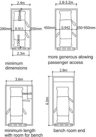 Single garage dimensions google search storage for Minimum 2 car garage size