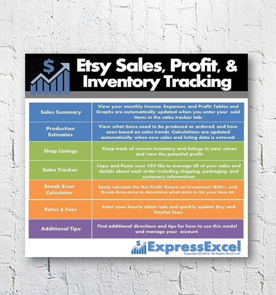 Etsy Seller Shop Sales Profit \ Inventory Tracking Excel - breakeven template