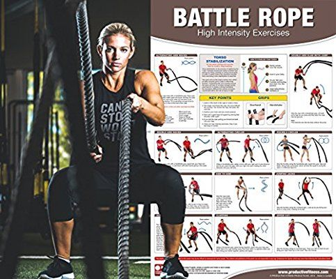Battle Rope Poster Chart Battle Rope Workout Intense Workout Rope Exercises