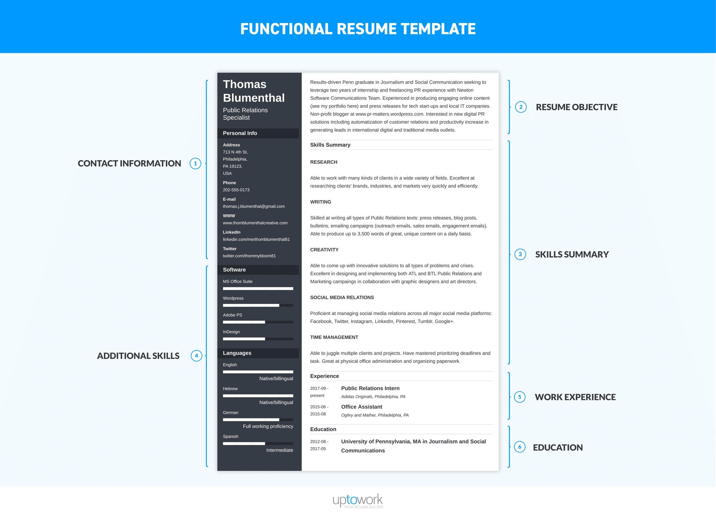 Functional resume template Functional resume template