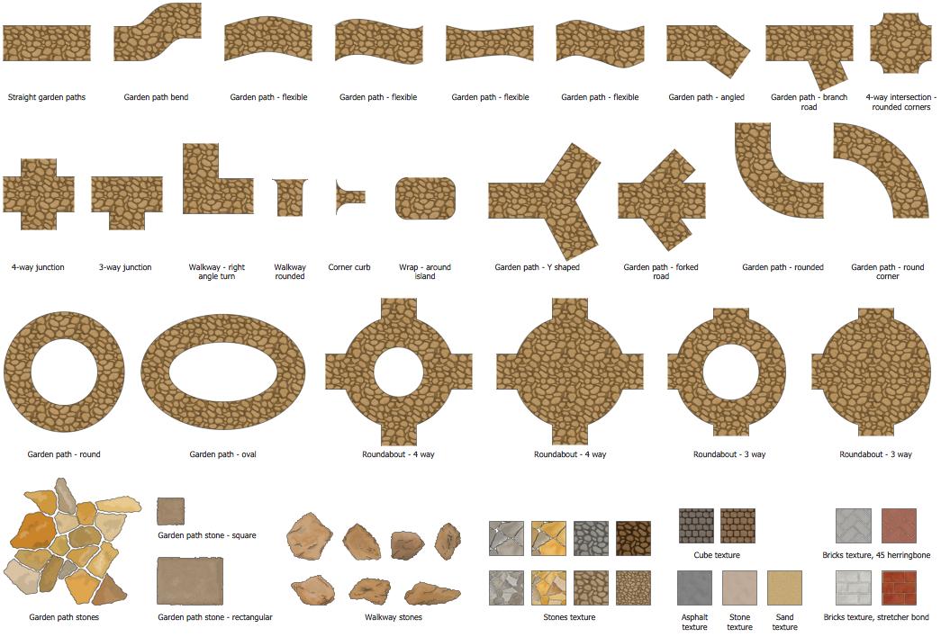Design Elements Garden Paths And Walkways Free Landscape Design Landscape Plans Landscape Design Software