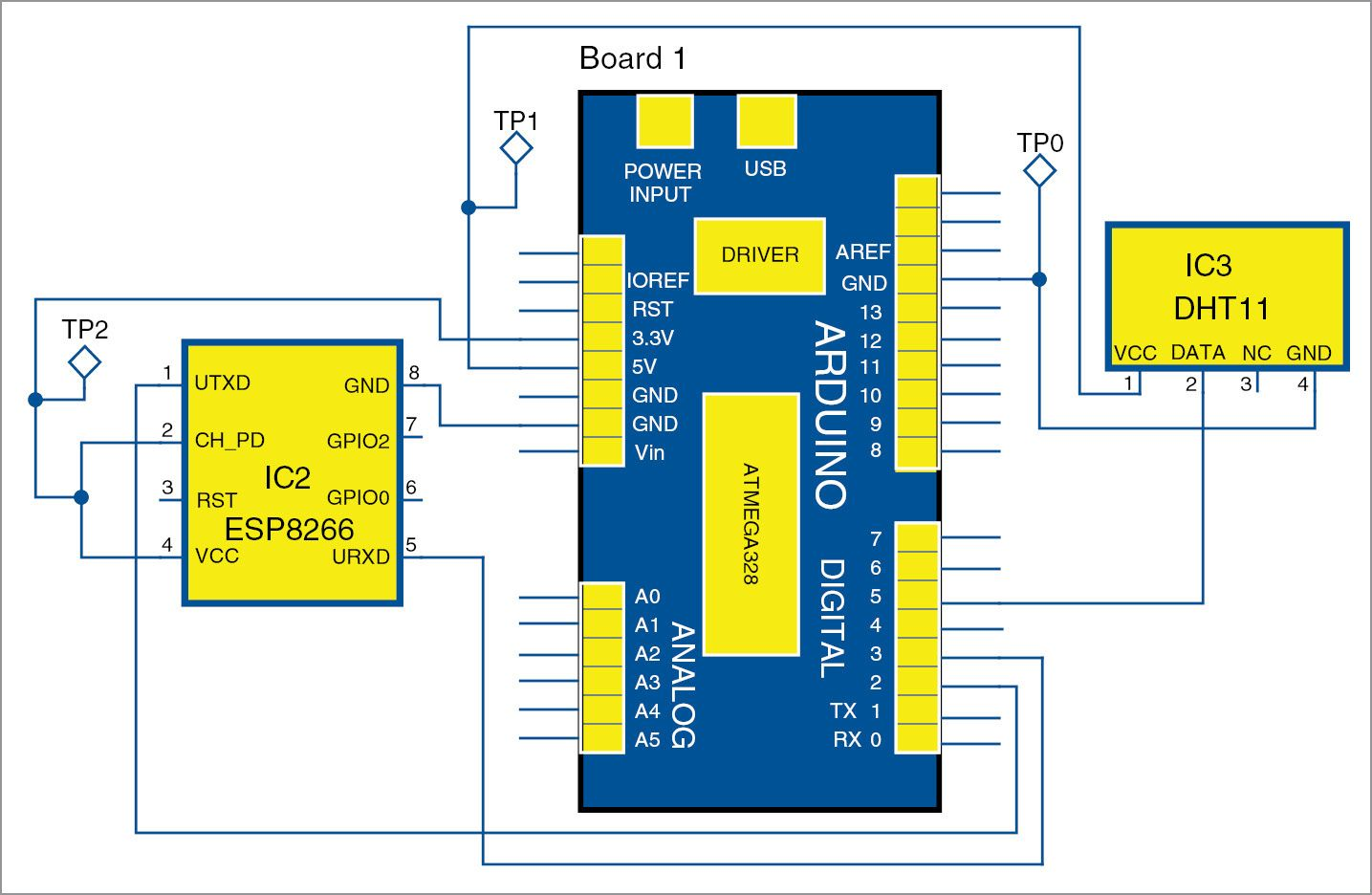 Ecosystem Led Driver Wiring | schematic and wiring diagram