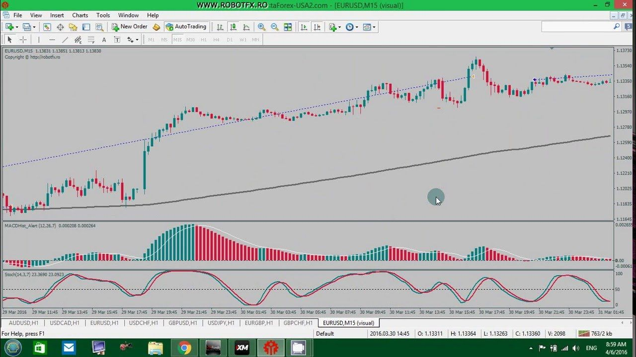 Pin By Robotfx On Robotfx Trading Tools Forex Trading Tips Fun
