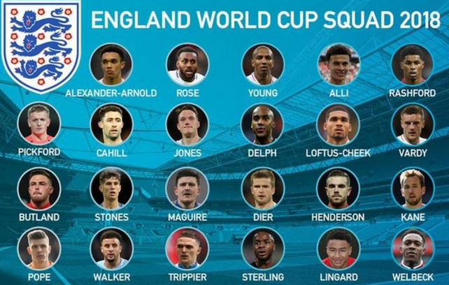 c040ba9035b See England World Cup Squad 2018 List | Entertainment | England ...