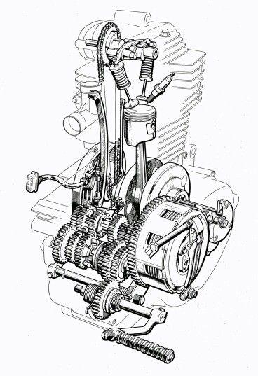 Cb 100 Motorcycle Engine Automobile Engineering Car Mechanic