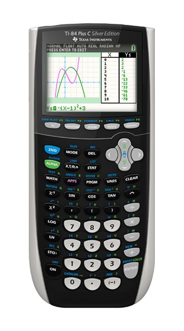 Promotions powered by Wildfire Graphing calculator