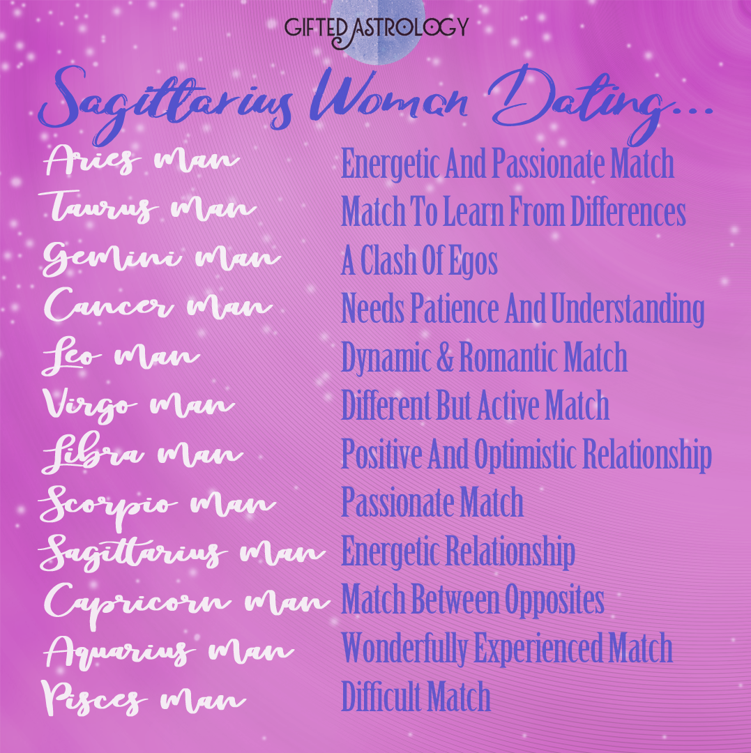 Sagittarius Dating Tips by the signs    Learn more with our