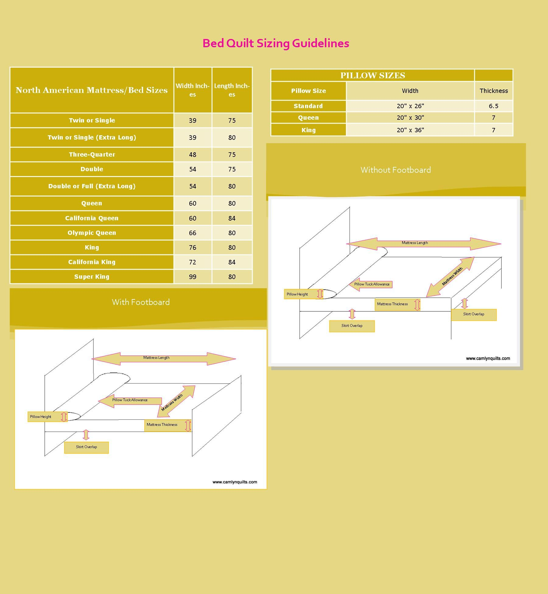 Quilt bed sizing Bed quilt sizes, Quilt bedding, Quilt sizes