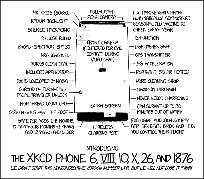 xkcd appropriate dating age