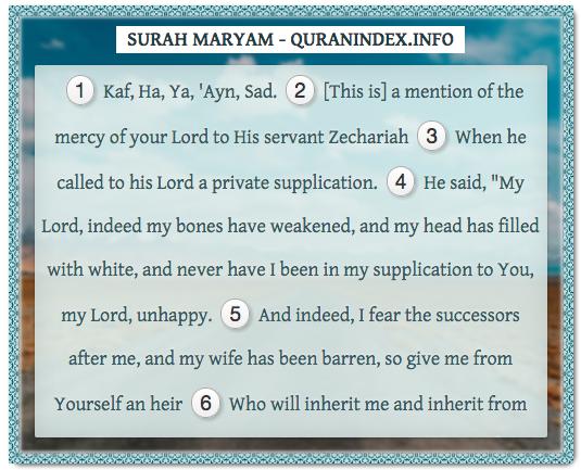 Pin by Quranindex info on Quran Verses and Topics | Quran