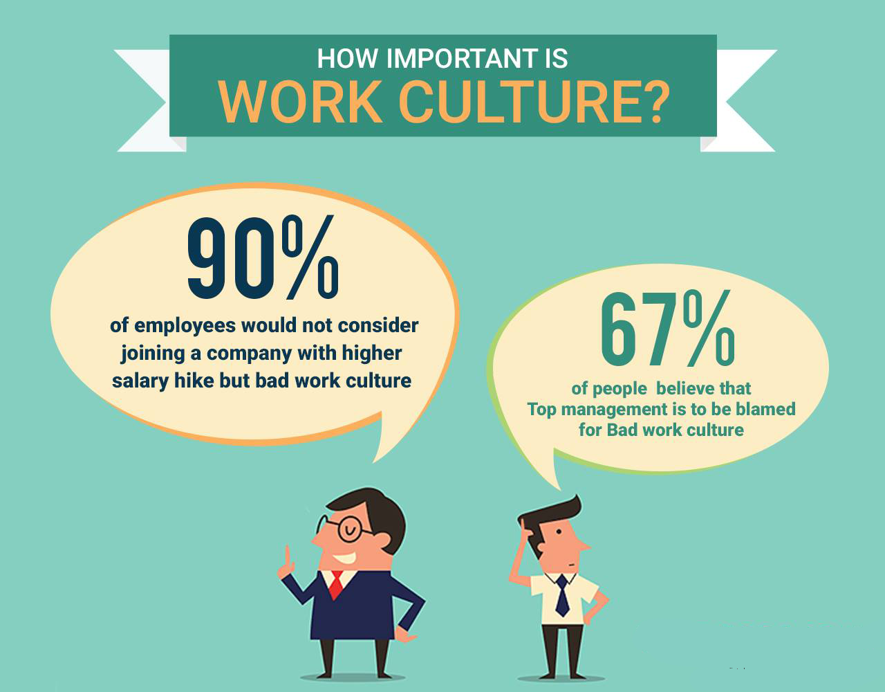 how to change a bad company culture