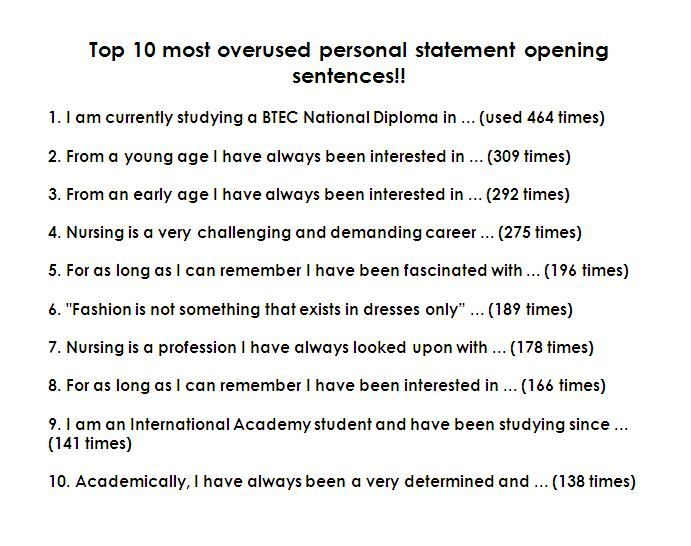 10 most OVERUSED sentences in Personal Statements UIHP - sample personal statement