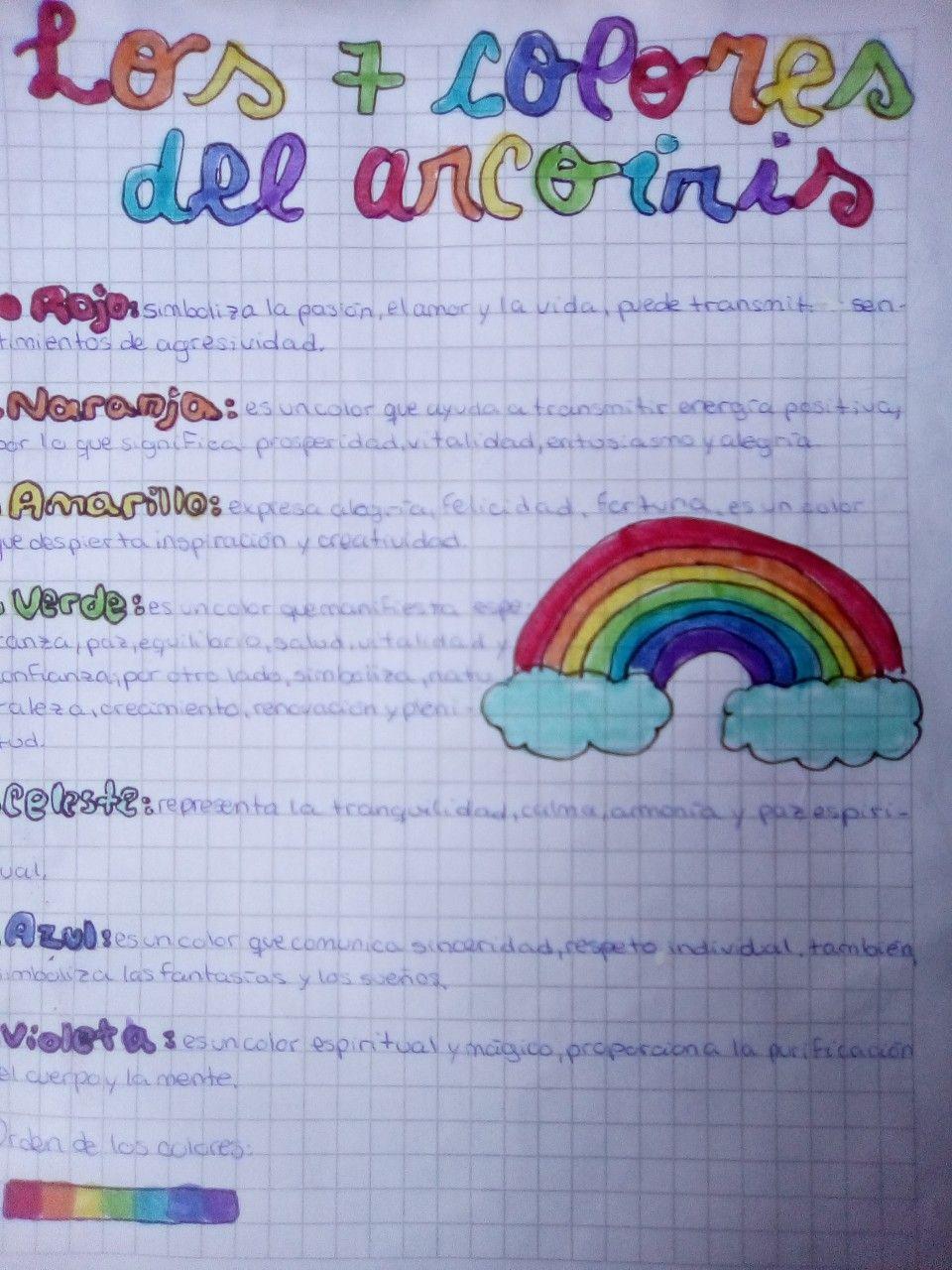 37+ Colores arcoiris orden inspirations