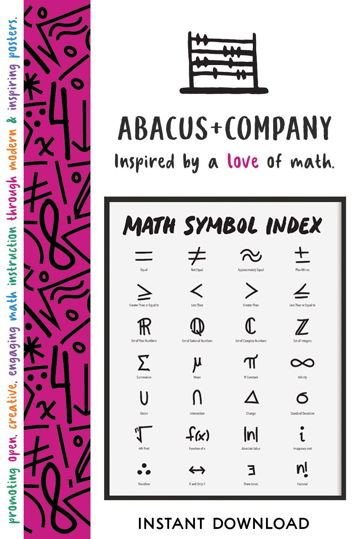 Math Symbol Index Poster for Classrooms & Teachers