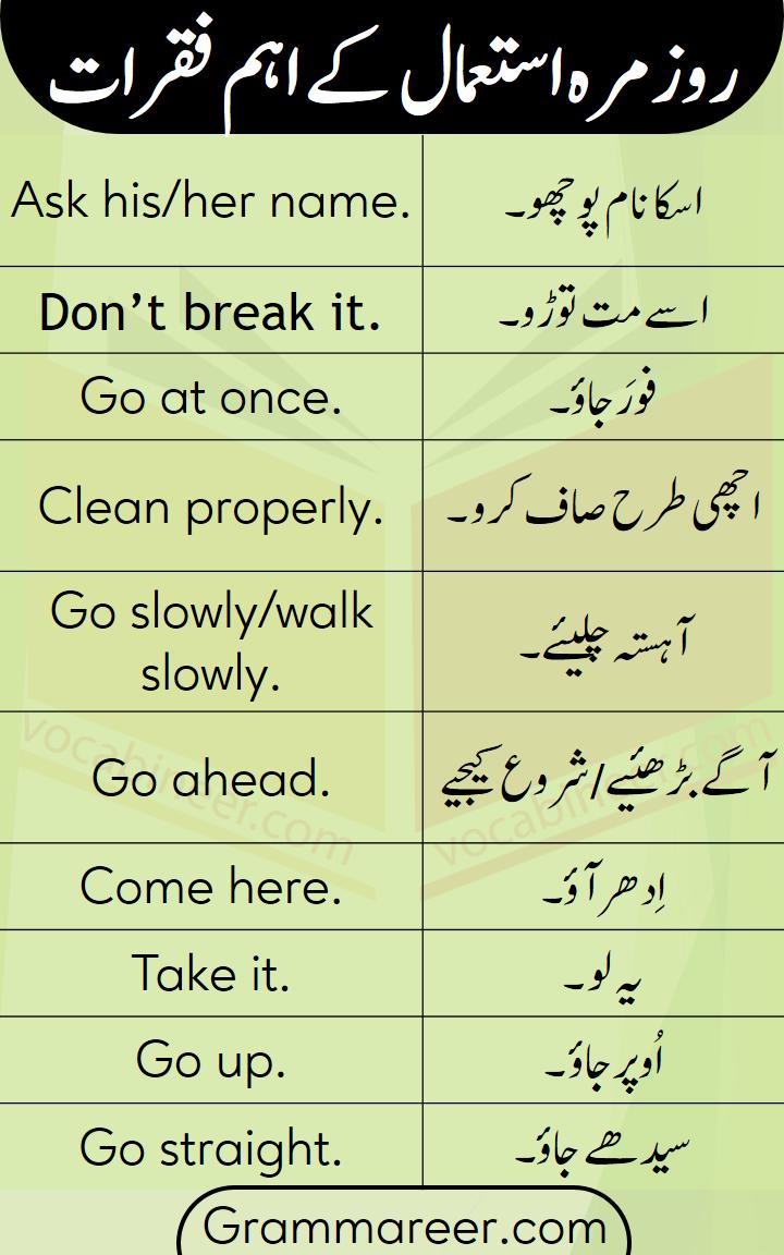 Imperative Sentences Examples with Urdu Translatio