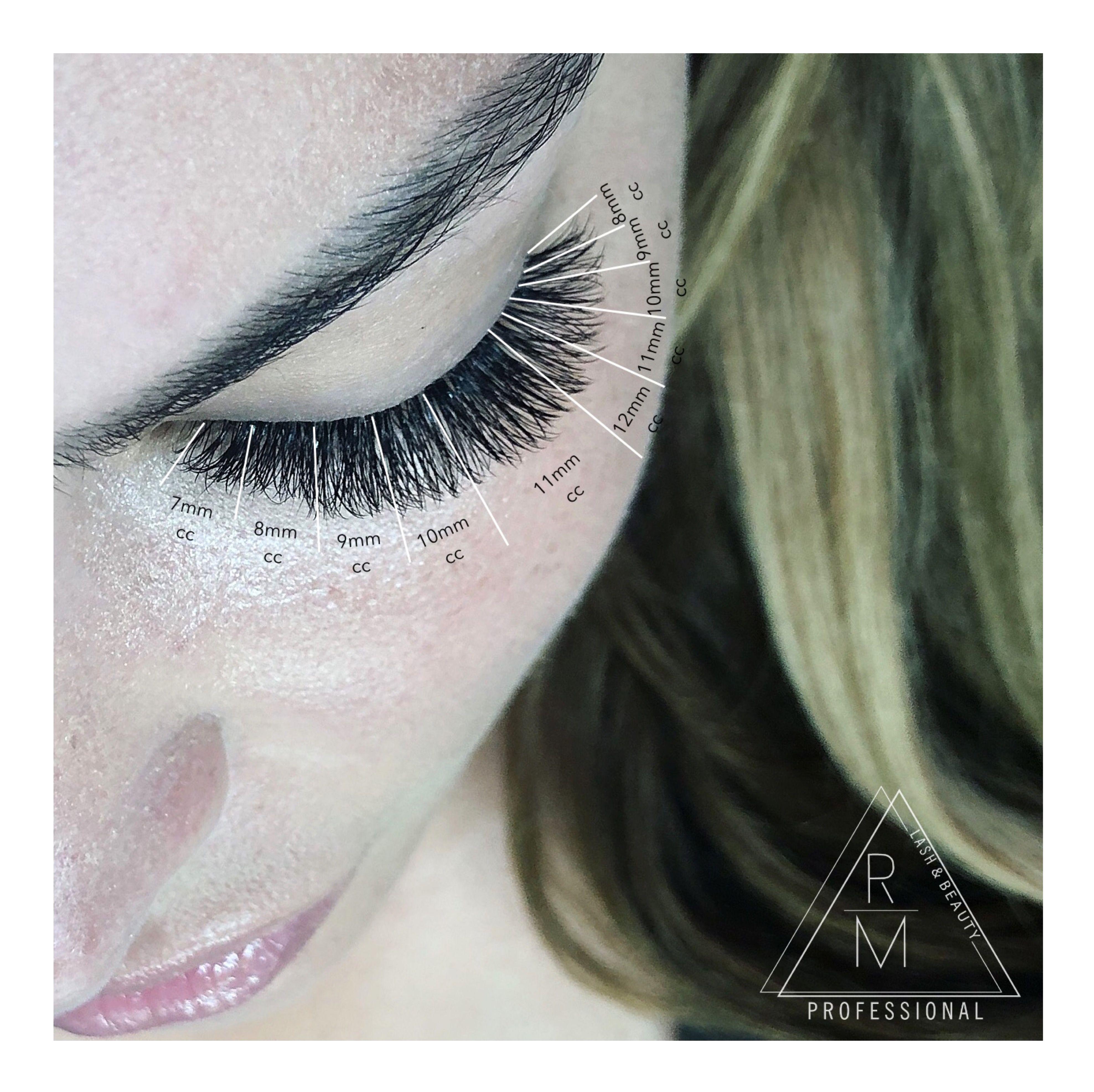 Lash mapping for soft look eyelash extensions eyelash