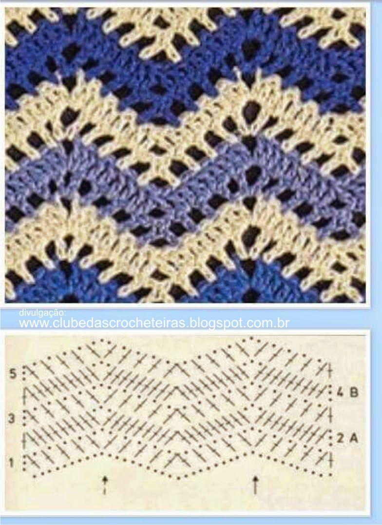 ponto zig zag croche - Pesquisa Google | artesanato | Pinterest ...