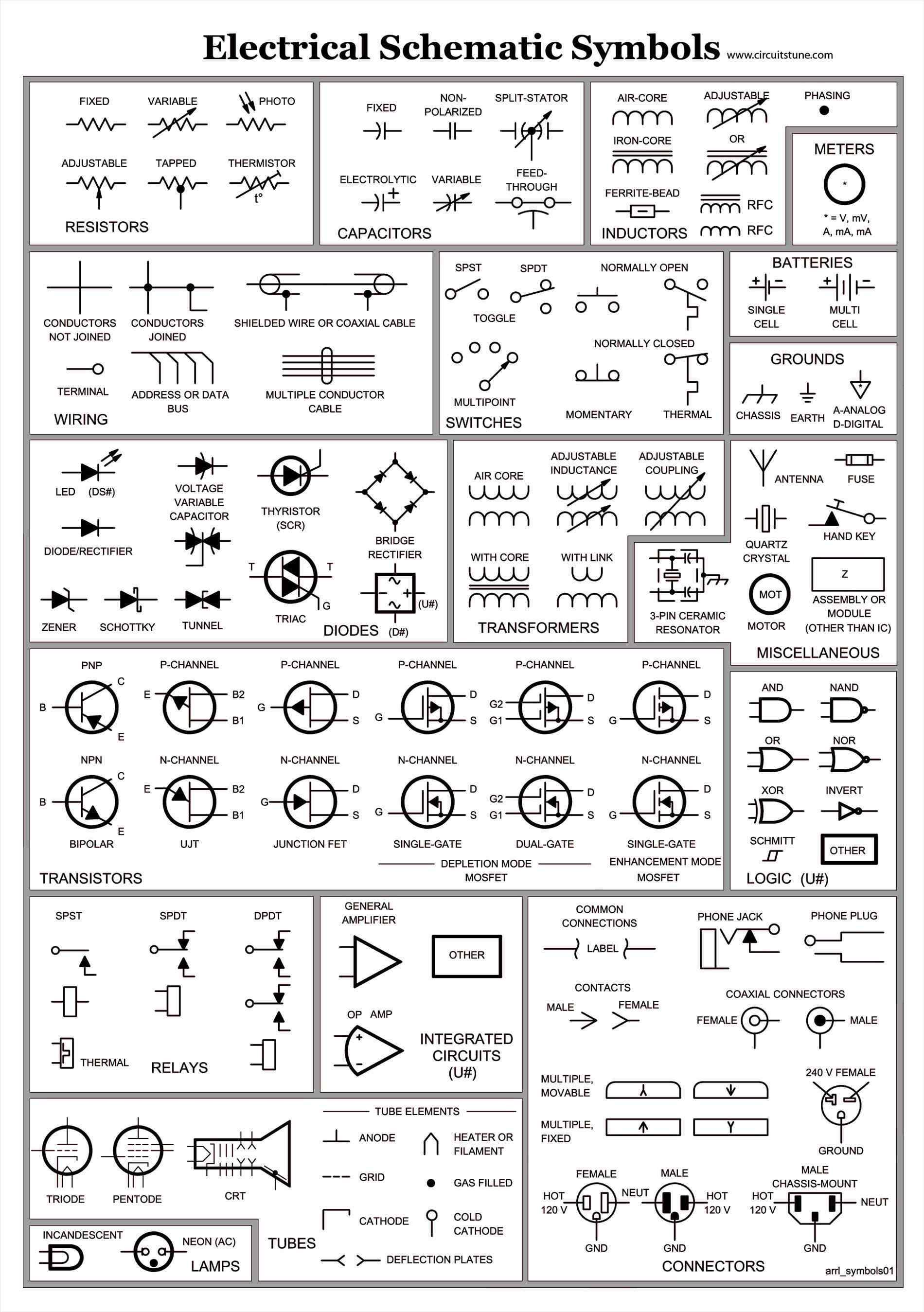 Image result for physics symbols used in engineering