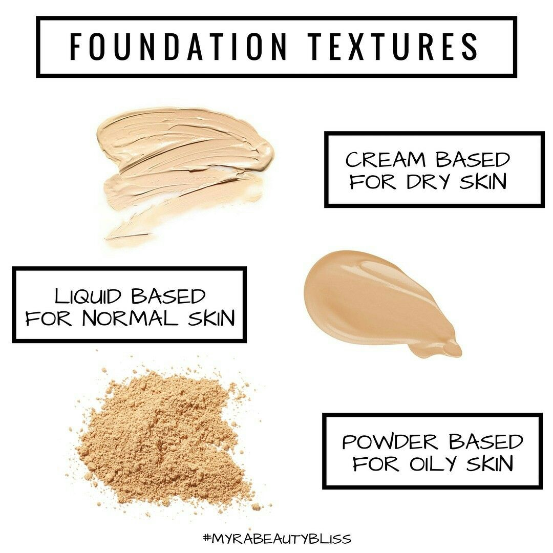 Foundation makes the skin look smooth by giving it a