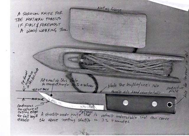 Supplies Making Kitchen Knife