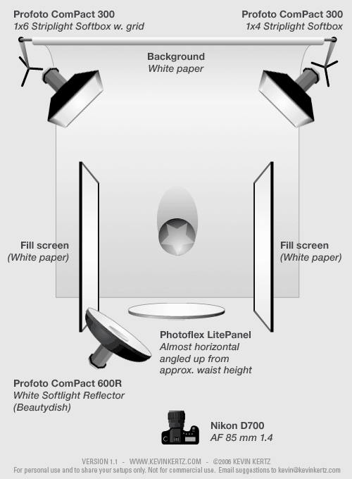 lighting diagrams for hair photography | Lighting setup diagram for photo shoot with photo model in studio ...