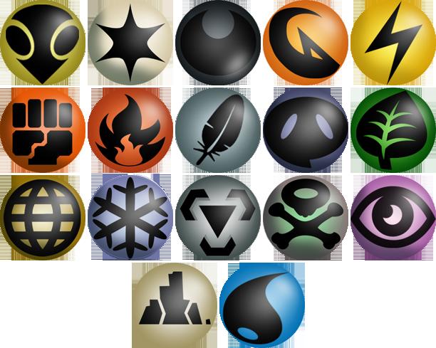 Neo Redux Energy Type Icons Pokemon Elements Pokemon Pokemon Eevee