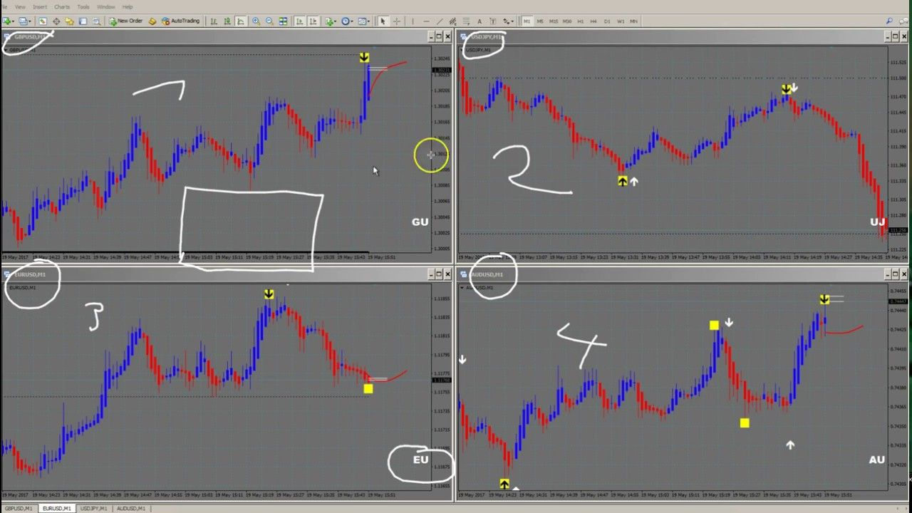 Agimat Fx 20170 Pro Binary Option And Forex Scalping Training Video
