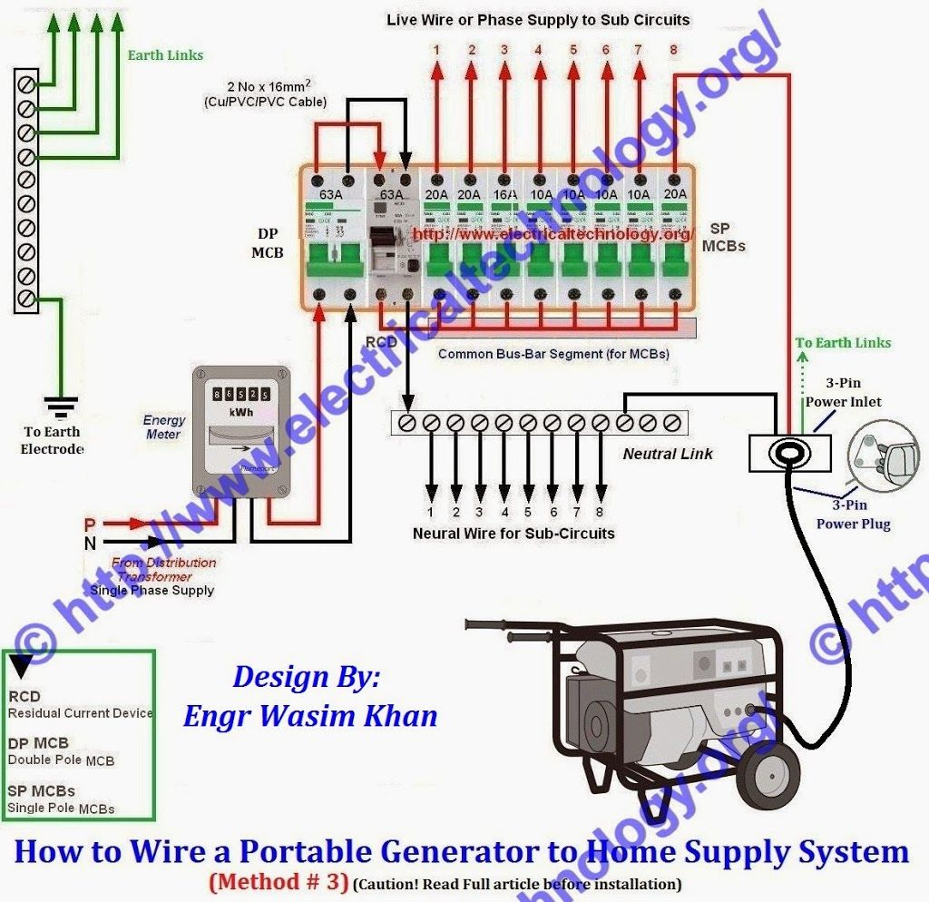 how to connect portable generator to home supply system 3 methods rh pinterest com connecting generator to house wiring wiring for generator hookup to house