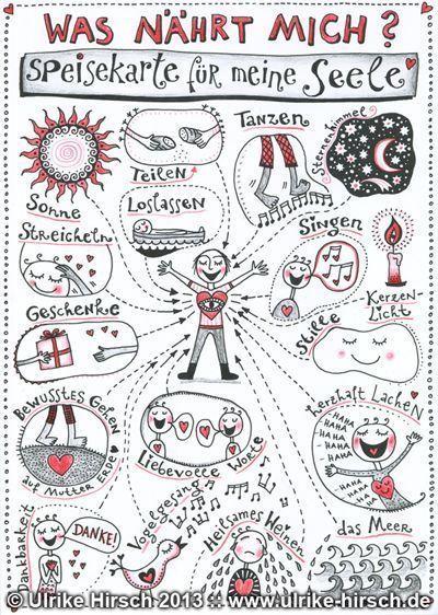 Plakat Menü für die Seele A3  A3 for   Erkenntnis