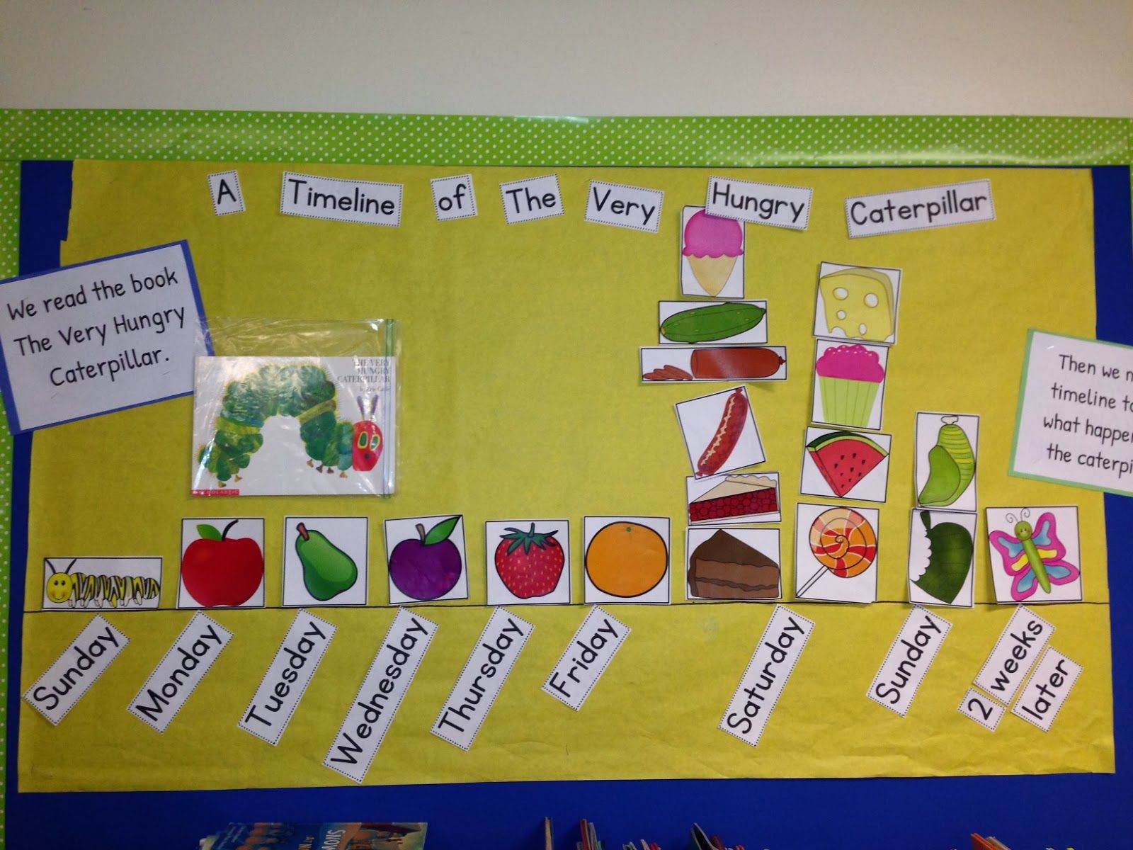 Chalk Talk A Kindergarten Blog Creating Timelines The