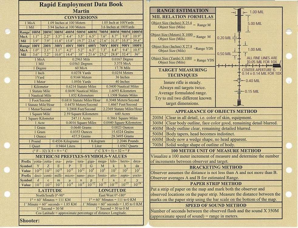 Image result for sniper log book pdf Gun stuff Pinterest Pdf - ballistics chart