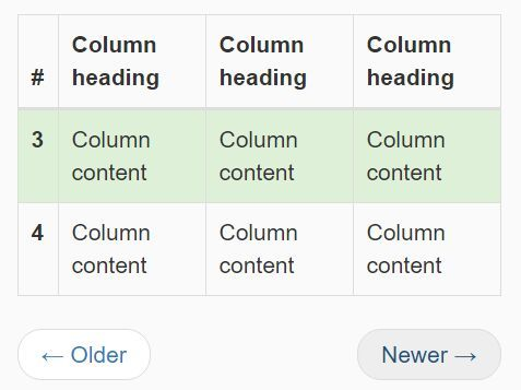 Minimalist jQuery Pagination Plugin For Bootstrap Tables