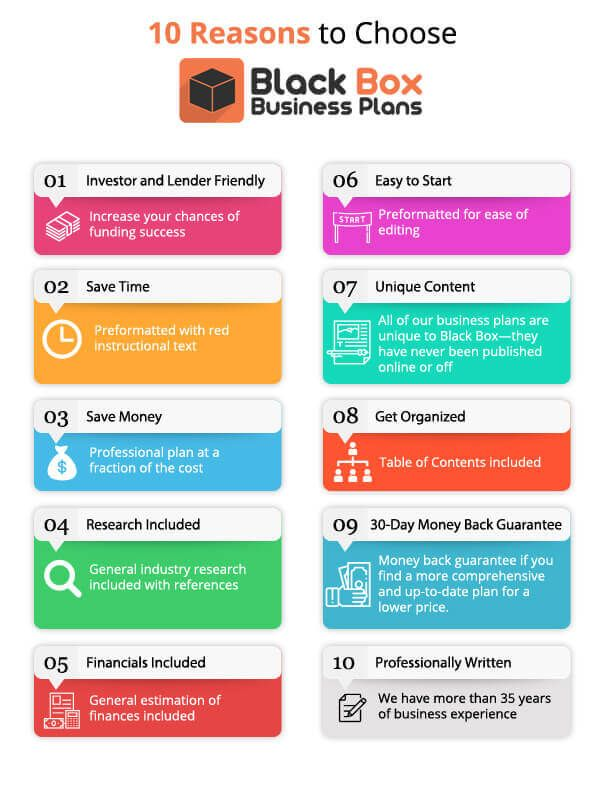 Daycare Business Plan Template (child care Business planning, Food - business plans template