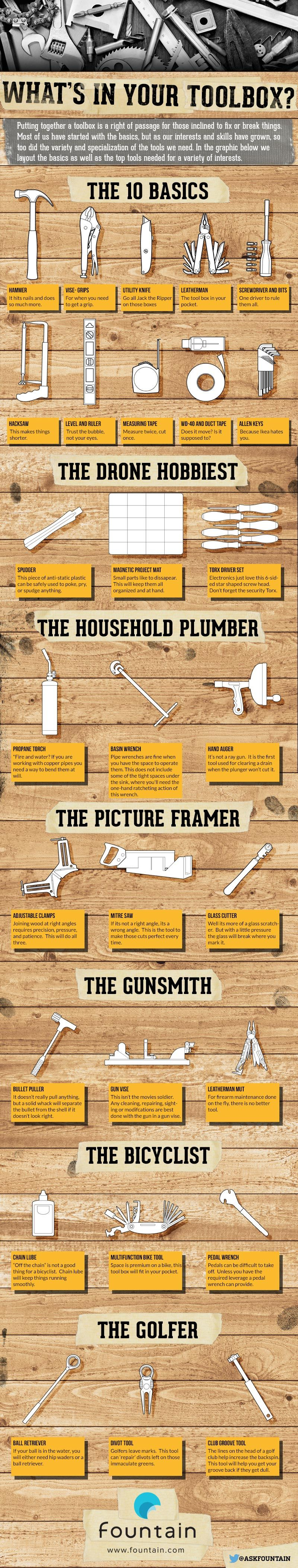 What S In Your Toolbox Infographic With Images Tool Box