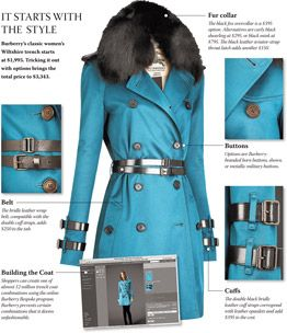 I'd ditch the fur collar but add cashmere lining...which brings my ideal coat to just $2,800!