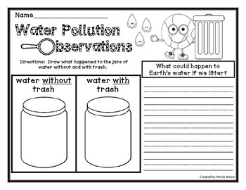 Use This Activity To Observe What Happens To Water When People